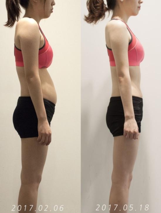 お腹の脂肪をすぐに落とす方法はないですか?ベストアンサーはこちら