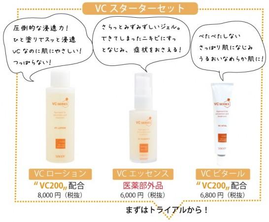 ビタミンC誘導体(APPS)を超える「VC200」って!?ニキビに一番効果高い化粧水があった!